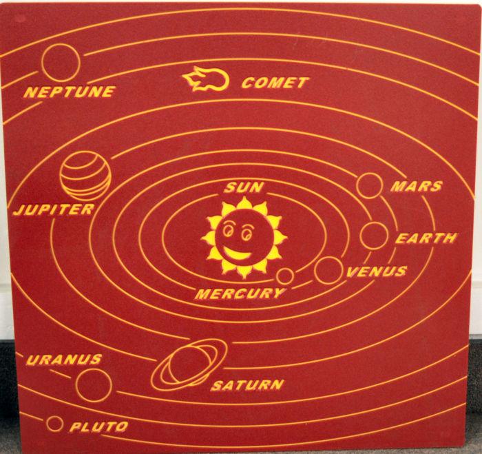 Solar System Playground Panel